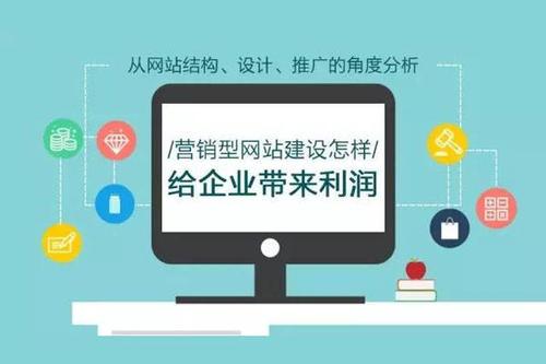 长安网站建设公司建站流程